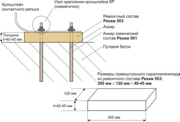 Рекам 500-503 – система материалов для крепления кронштейнов контактного рельса